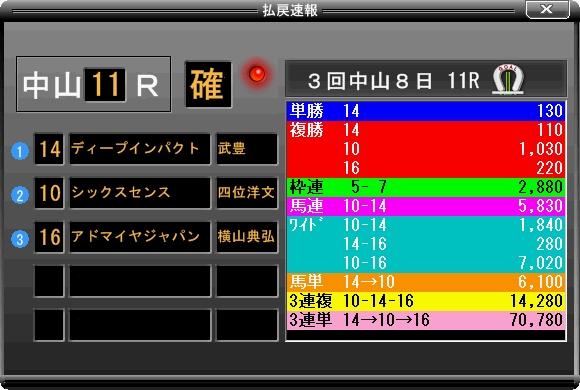 本日 の レース 結果 Jra
